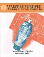 Valvole Europee - serie Standard